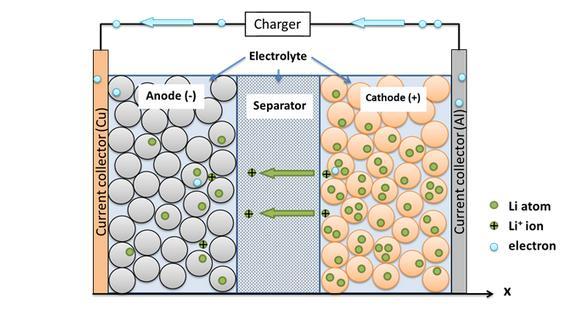 锂电池中间态稳固技术突破图片
