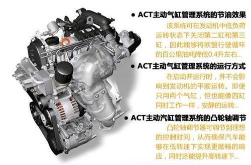 大众EA211换代动力技术介绍高清图片