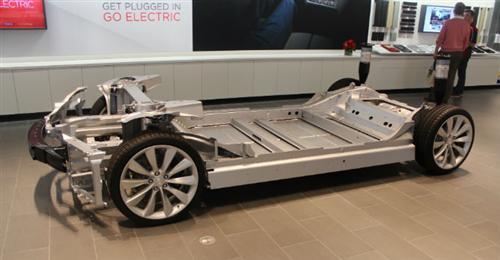 ,电动车 工作原理 结构